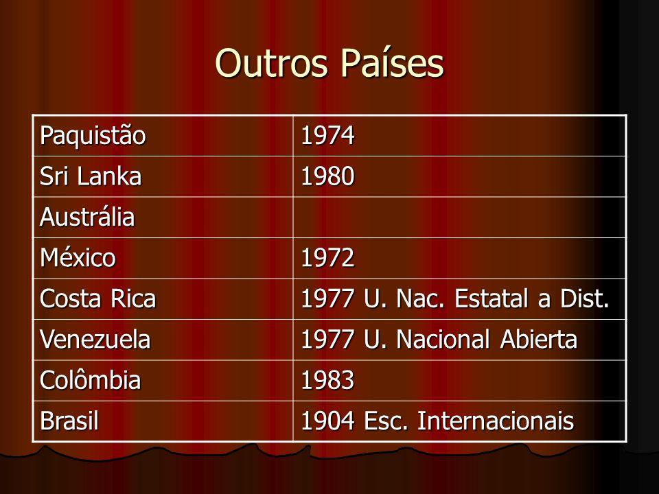 Outros Países Paquistão1974 Sri Lanka 1980 Austrália México1972 Costa Rica 1977 U. Nac. Estatal a Dist. Venezuela 1977 U. Nacional Abierta Colômbia198
