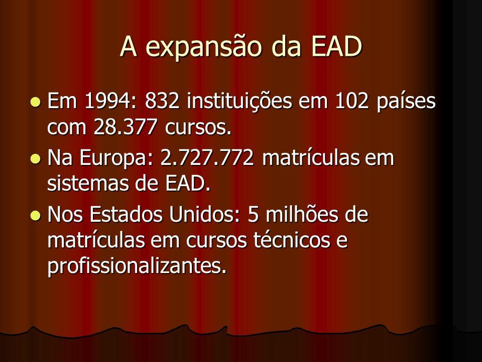 A expansão da EAD Em 1994: 832 instituições em 102 países com 28.377 cursos. Em 1994: 832 instituições em 102 países com 28.377 cursos. Na Europa: 2.7