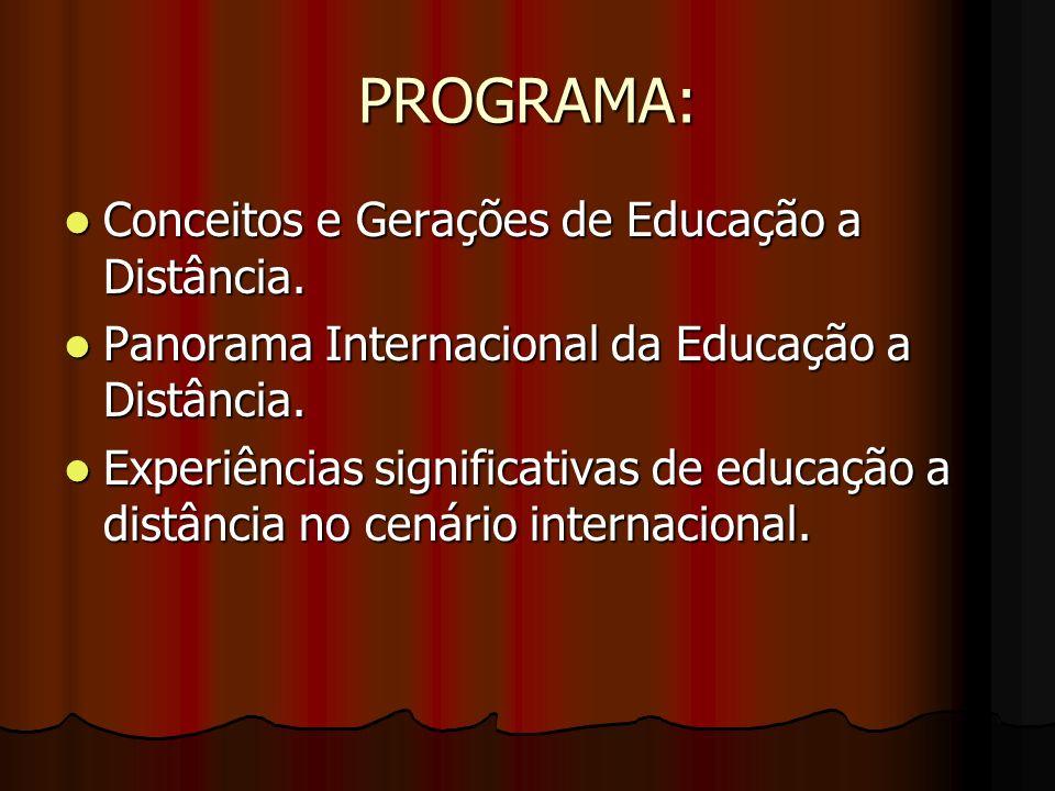PROGRAMA: Conceitos e Gerações de Educação a Distância. Conceitos e Gerações de Educação a Distância. Panorama Internacional da Educação a Distância.
