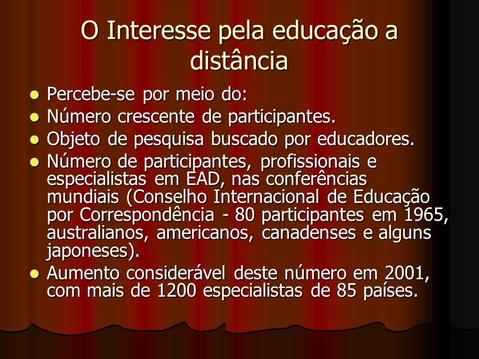 O Interesse pela educação a distância Percebe-se por meio do: Percebe-se por meio do: Número crescente de participantes. Número crescente de participa