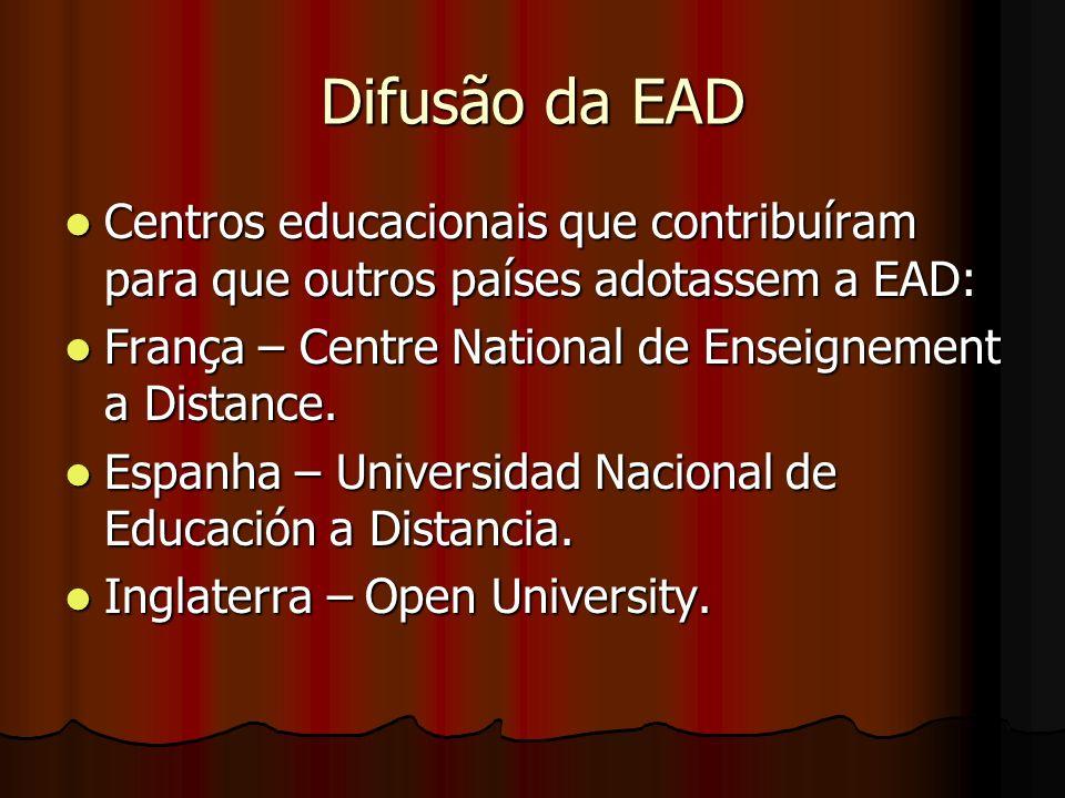 Difusão da EAD Centros educacionais que contribuíram para que outros países adotassem a EAD: Centros educacionais que contribuíram para que outros paí