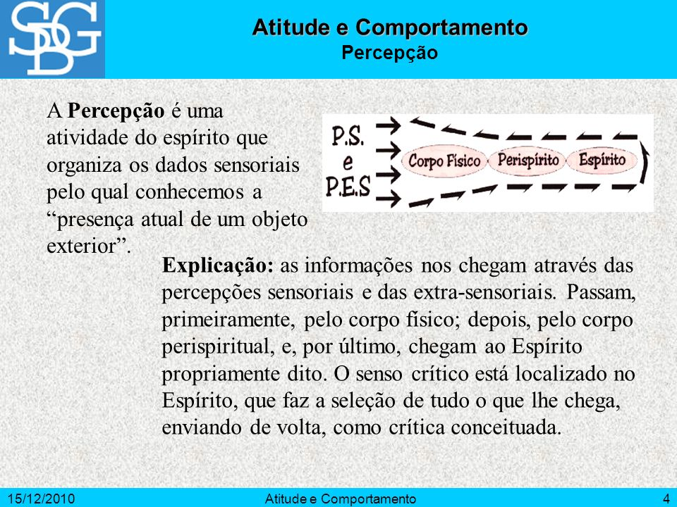 15/12/2010Atitude e Comportamento4 A Percepção é uma atividade do espírito que organiza os dados sensoriais pelo qual conhecemos a presença atual de u