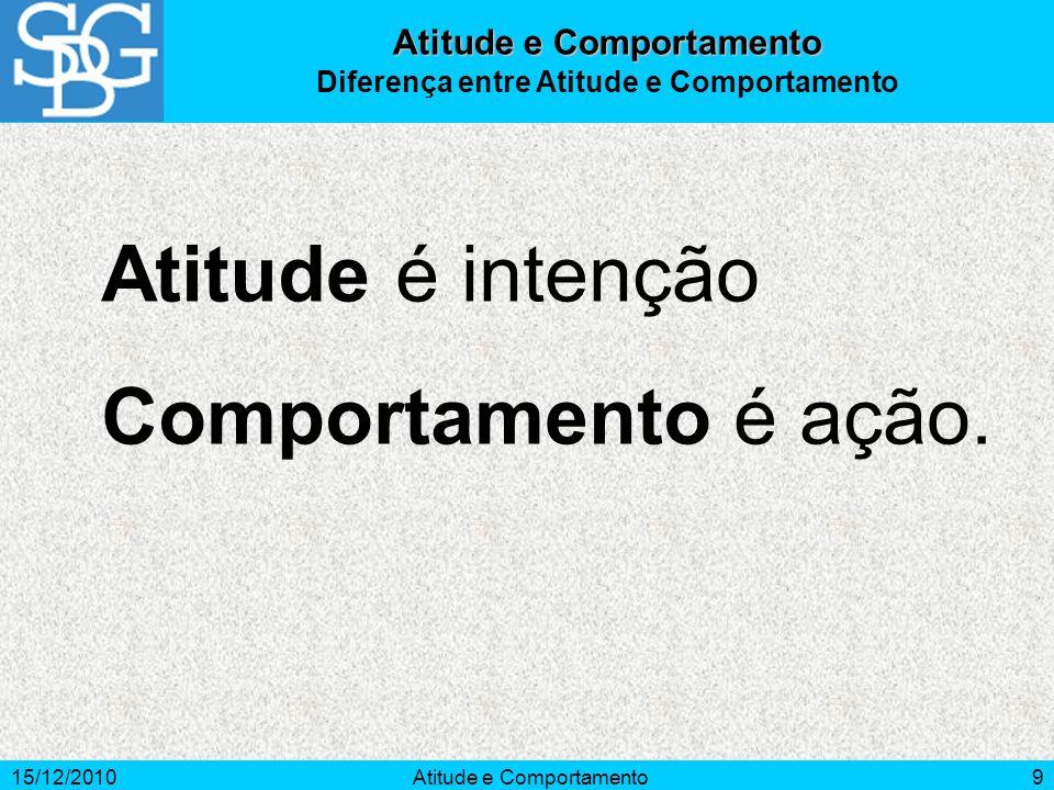 15/12/2010Atitude e Comportamento9 Diferença entre Atitude e Comportamento Atitude é intenção Comportamento é ação.