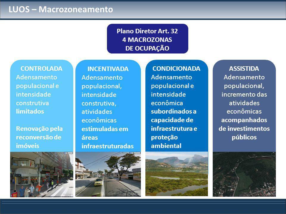 LUOS – Macrozoneamento CONTROLADA Adensamento populacional e intensidade construtiva limitados Renovação pela reconversão de imóveis Plano Diretor Art