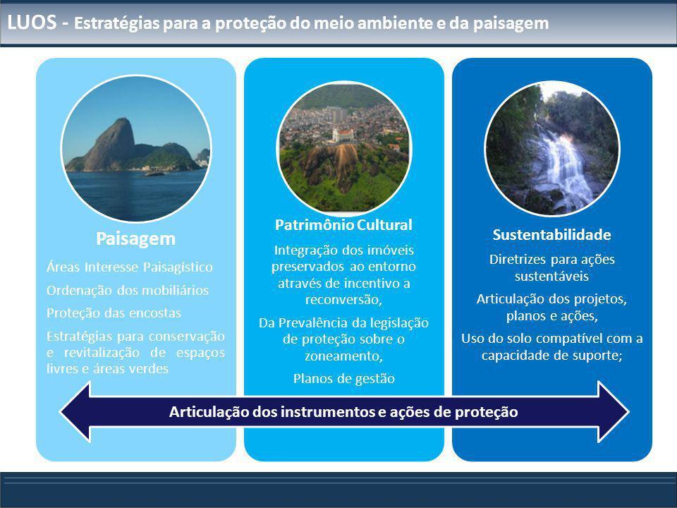 LUOS - Estratégias para a proteção do meio ambiente e da paisagem Paisagem Áreas Interesse Paisagístico Ordenação dos mobiliários Proteção das encosta
