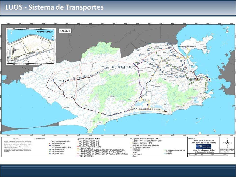 LUOS - Sistema de Transportes
