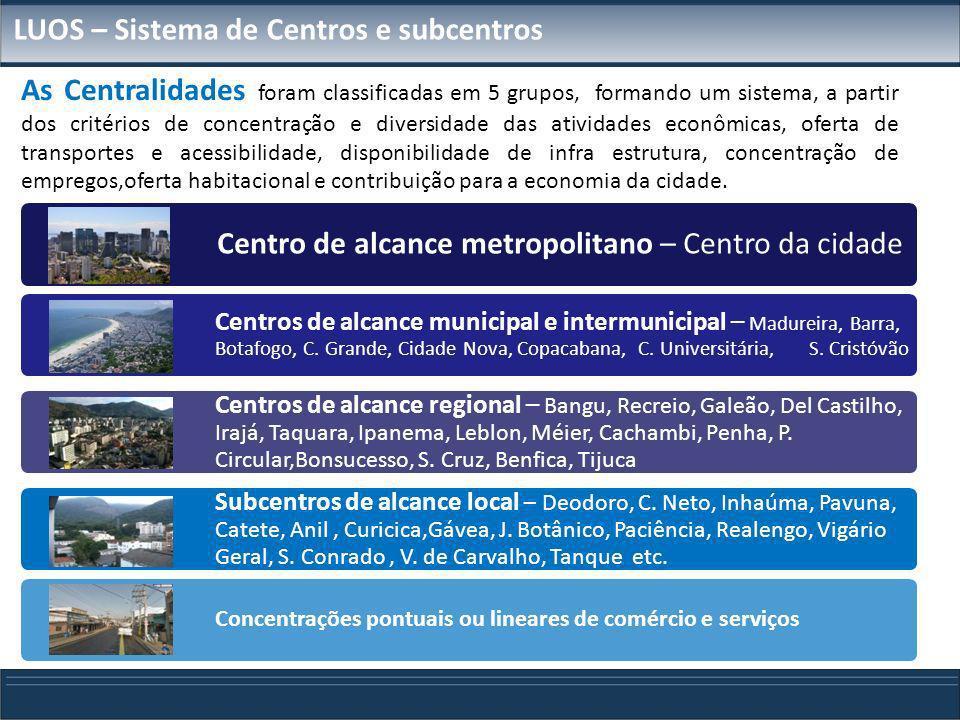 LUOS – Sistema de Centros e subcentros As Centralidades foram classificadas em 5 grupos, formando um sistema, a partir dos critérios de concentração e