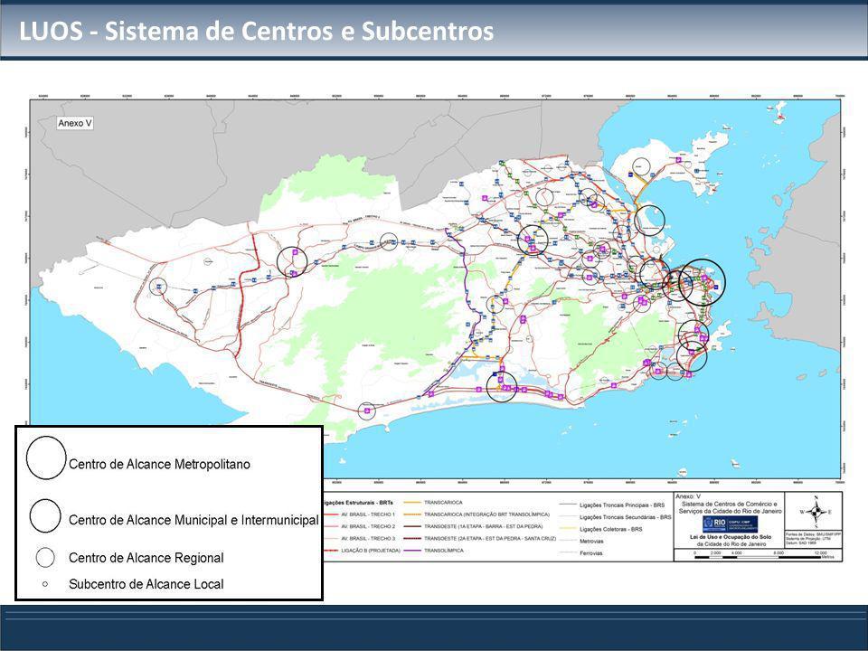 LUOS - Sistema de Centros e Subcentros