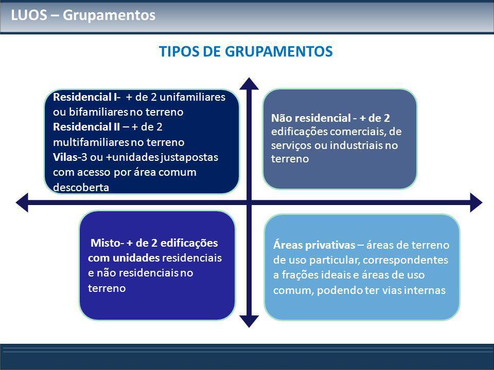 LUOS – Grupamentos Não residencial - + de 2 edificações comerciais, de serviços ou industriais no terreno Residencial I- + de 2 unifamiliares ou bifam