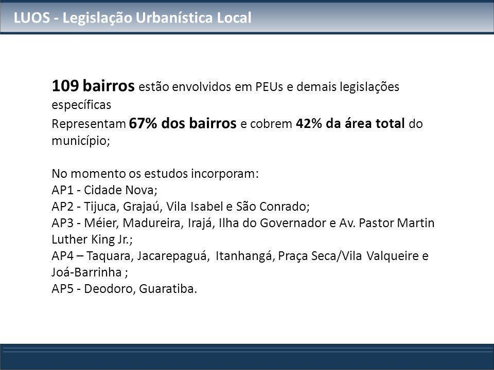 109 bairros estão envolvidos em PEUs e demais legislações específicas Representam 67% dos bairros e cobrem 42% da área total do município; No momento