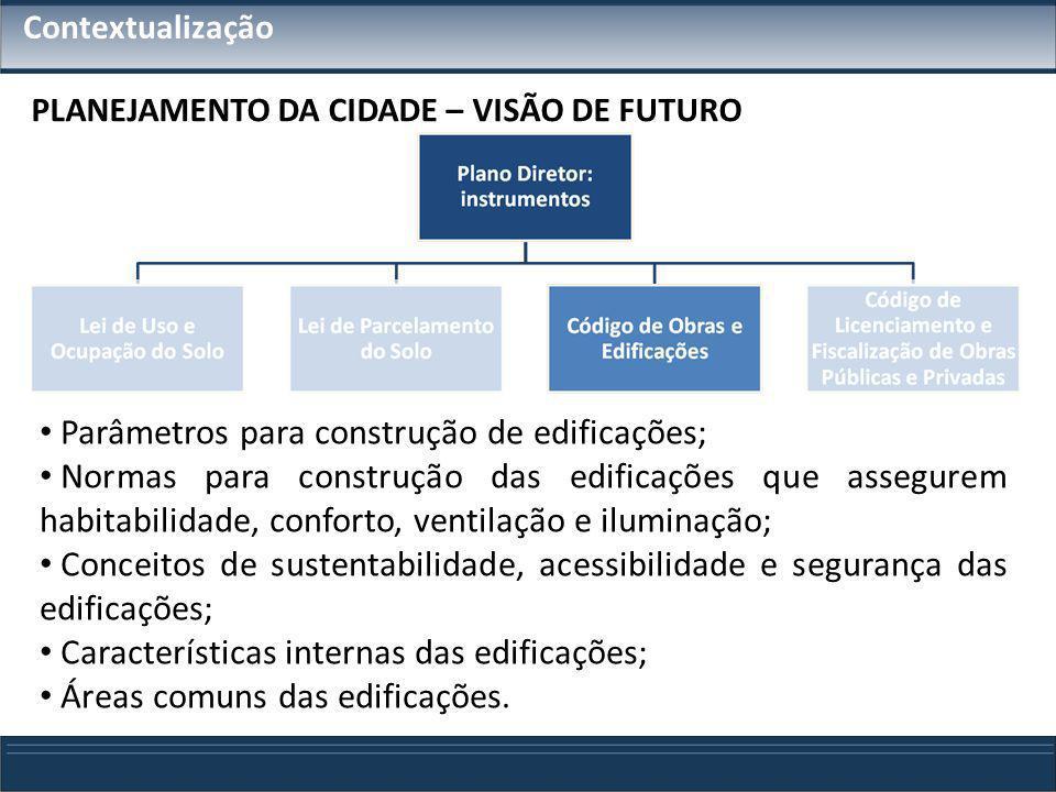 Contextualização PLANEJAMENTO DA CIDADE – VISÃO DE FUTURO Procedimentos para licenciamentos de obras públicas e privadas; Fiscalização dos proprietários e profissionais envolvidos.