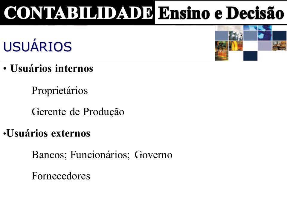 USUÁRIOS Usuários internos Proprietários Gerente de Produção Usuários externos Bancos; Funcionários; Governo Fornecedores