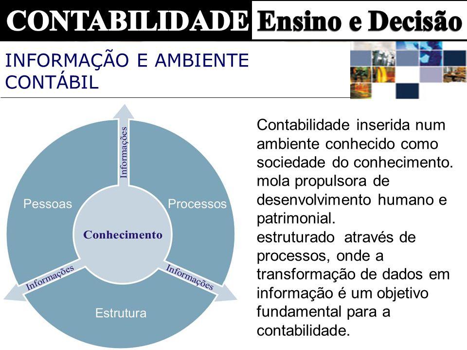 INFORMAÇÃO E AMBIENTE CONTÁBIL Contabilidade inserida num ambiente conhecido como sociedade do conhecimento. mola propulsora de desenvolvimento humano