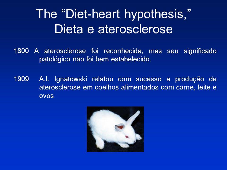 The Diet-heart hypothesis, Dieta e aterosclerose 1800 A aterosclerose foi reconhecida, mas seu significado patológico não foi bem estabelecido. 1909A.