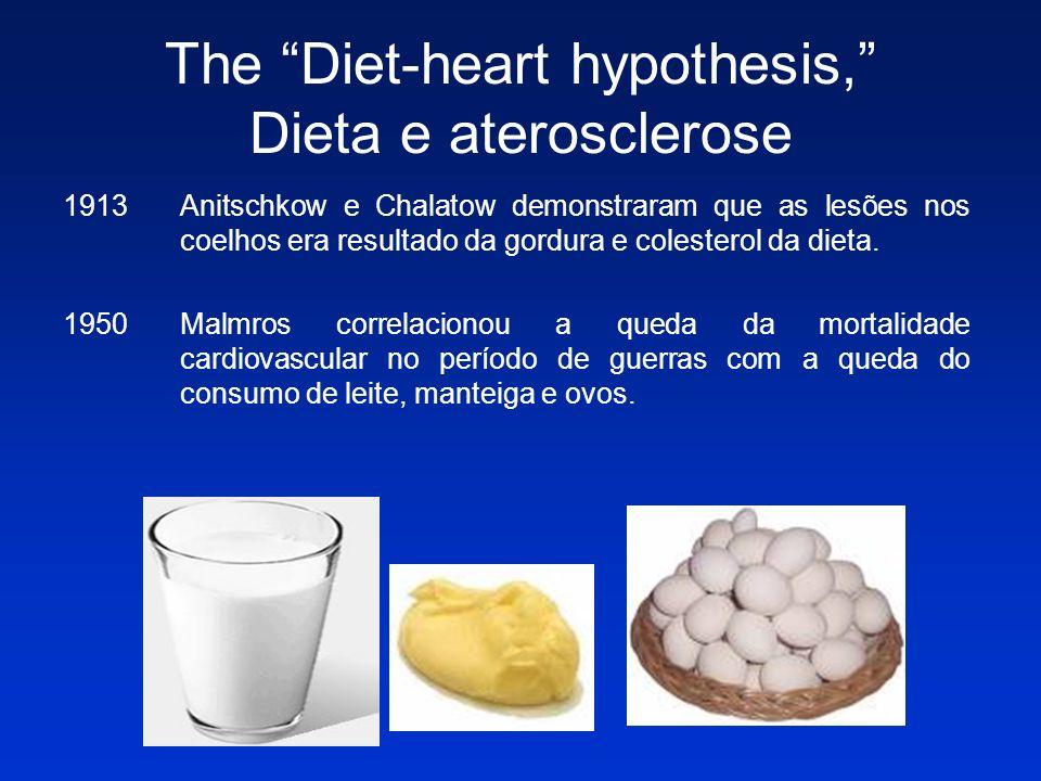 The Diet-heart hypothesis, Dieta e aterosclerose 1913Anitschkow e Chalatow demonstraram que as lesões nos coelhos era resultado da gordura e colestero