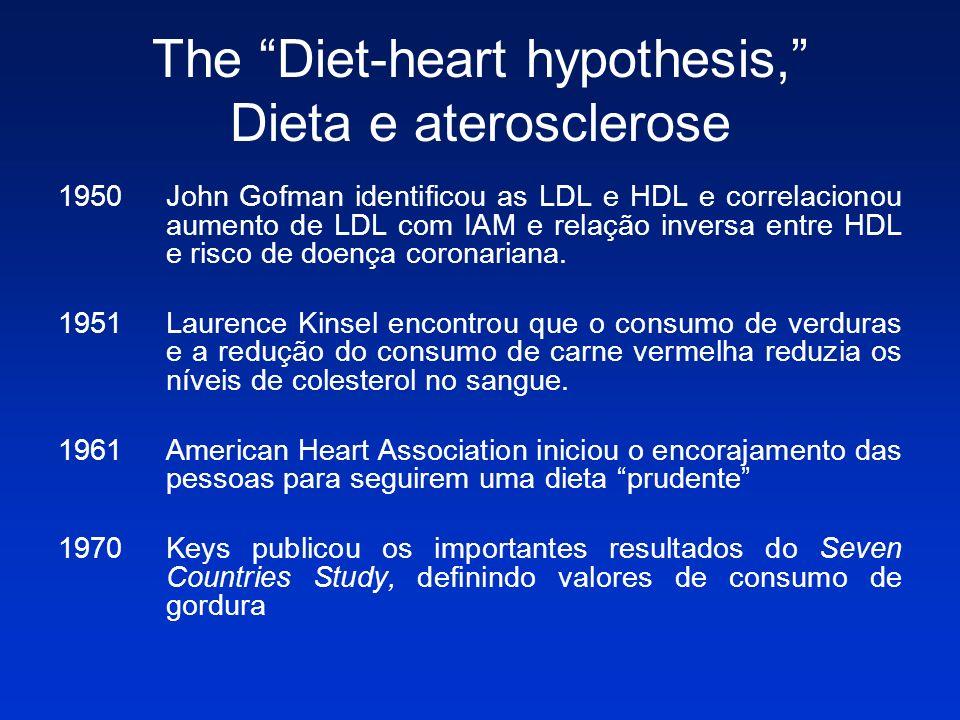 1950John Gofman identificou as LDL e HDL e correlacionou aumento de LDL com IAM e relação inversa entre HDL e risco de doença coronariana. 1951Laurenc