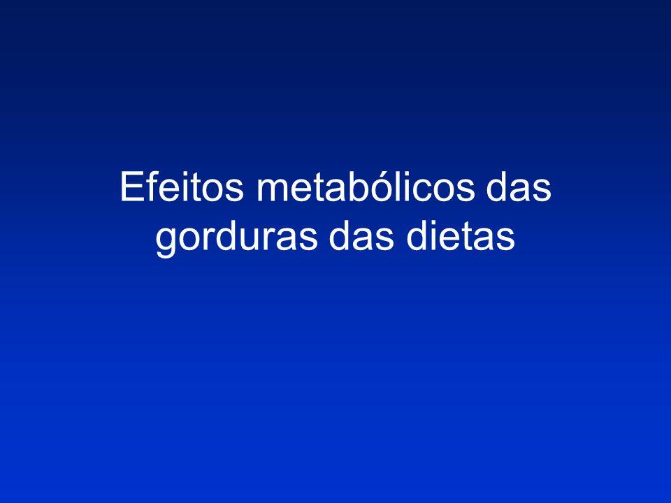 Efeitos metabólicos das gorduras das dietas