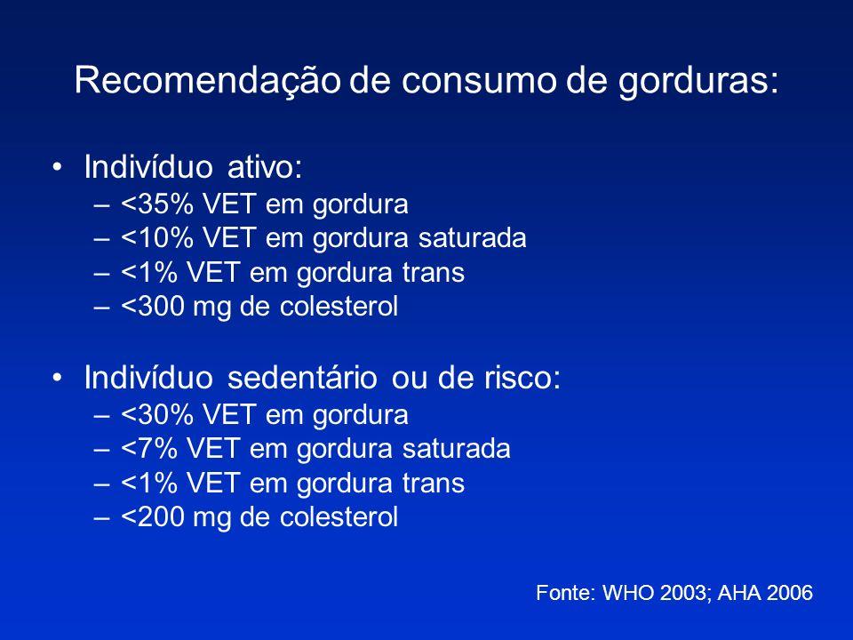Exemplo de consumo energético na forma de gordura em uma dieta de 2000 calorias <35 % de gordura = 700 cal = 78g <10% de gordura saturada = 200 cal = 22g <1% de gordura trans = 20 cal = 2,2 g < 30% de gordura = 600 cal = 67g <7% de gordura saturada = 140 cal = 15,5g <1% de gordura trans = 20 cal = 2,2 g
