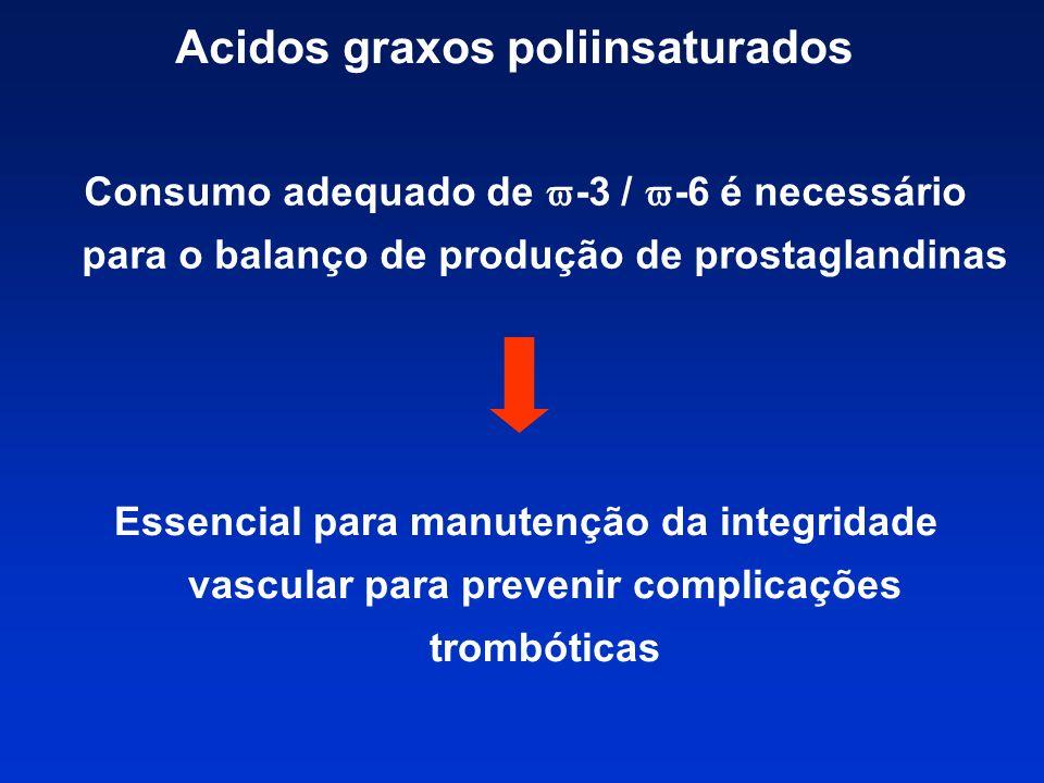 Acidos graxos poliinsaturados Consumo adequado de -3 / -6 é necessário para o balanço de produção de prostaglandinas Essencial para manutenção da inte