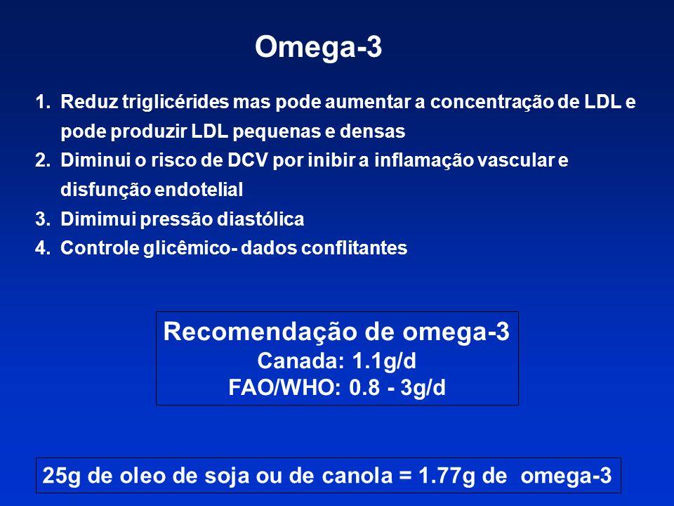Omega-3 1.Reduz triglicérides mas pode aumentar a concentração de LDL e pode produzir LDL pequenas e densas 2.Diminui o risco de DCV por inibir a infl