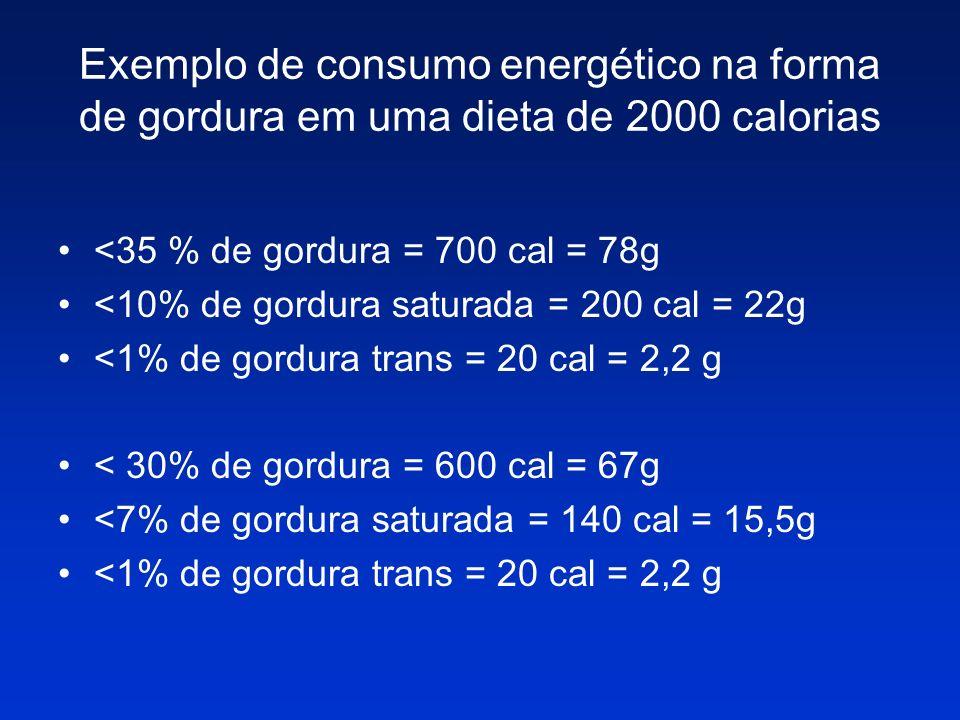 Exemplo de consumo energético na forma de gordura em uma dieta de 2000 calorias <35 % de gordura = 700 cal = 78g <10% de gordura saturada = 200 cal =