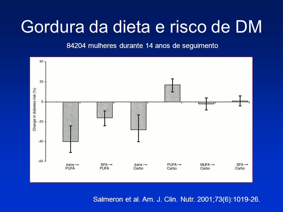 Gordura da dieta e risco de DM 84204 mulheres durante 14 anos de seguimento Salmeron et al. Am. J. Clin. Nutr. 2001;73(6):1019-26.