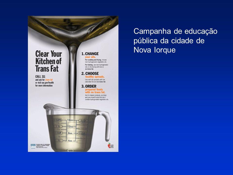 Campanha de educação pública da cidade de Nova Iorque