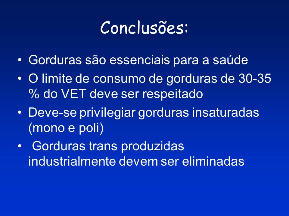 Conclusões: Gorduras são essenciais para a saúde O limite de consumo de gorduras de 30-35 % do VET deve ser respeitado Deve-se privilegiar gorduras in