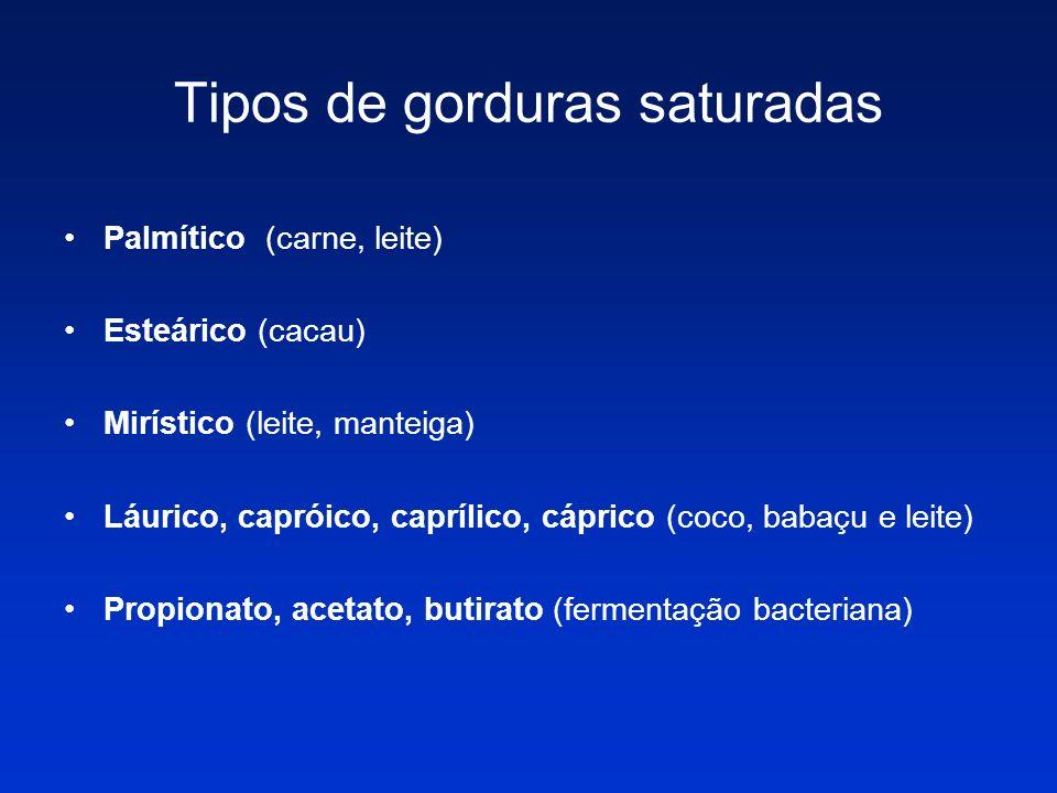 Tipos de gorduras saturadas Palmítico (carne, leite) Esteárico (cacau) Mirístico (leite, manteiga) Láurico, capróico, caprílico, cáprico (coco, babaçu