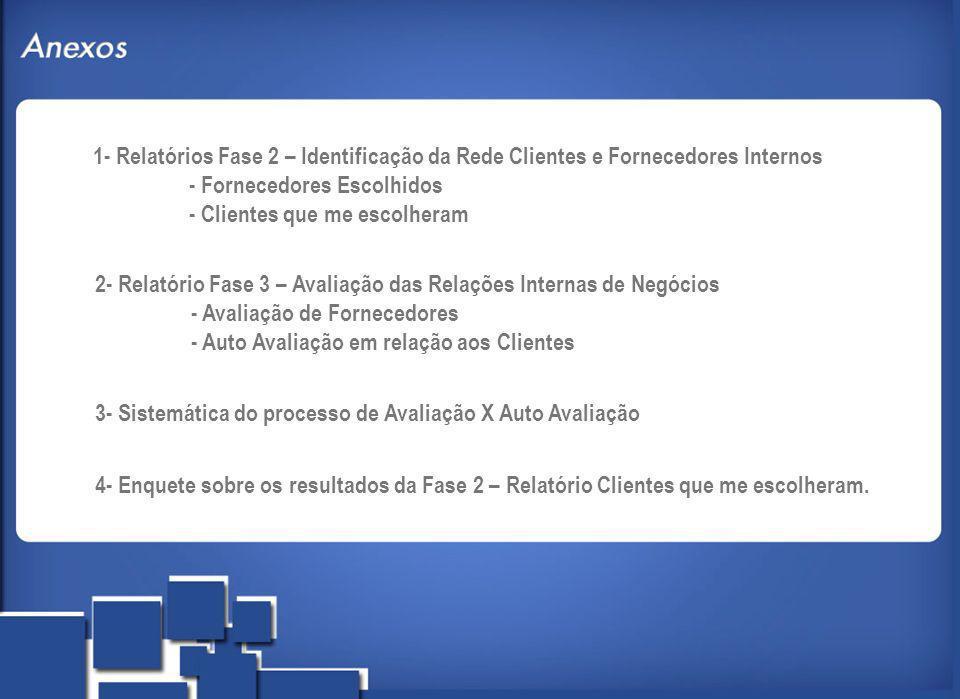 1- Relatórios Fase 2 – Identificação da Rede Clientes e Fornecedores Internos - Fornecedores Escolhidos - Clientes que me escolheram 2- Relatório Fase