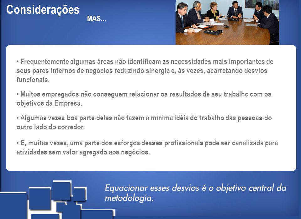 Criado em 1992 projeto para implementação na Basf Brasil Implantação de 92 a 95 (primeira implantação) O programa foi comprado pela Bayer (com reserva de 5 anos) Livro editado sobre o tema Em 99 foi implantado em duas fábricas do Grupo João Santos (Manaus e Belém – Fabricas Itautinga e Cibrasa - fábricas de cimento) Em 2000 foi implantado na fábrica do Maranhão - Itapicurú.