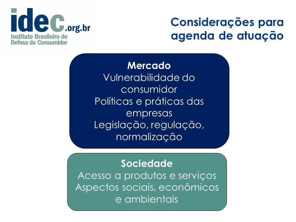 Considerações para agenda de atuação 5 Mercado Vulnerabilidade do consumidor Políticas e práticas das empresas Legislação, regulação, normalização Sociedade Acesso a produtos e serviços Aspectos sociais, econômicos e ambientais