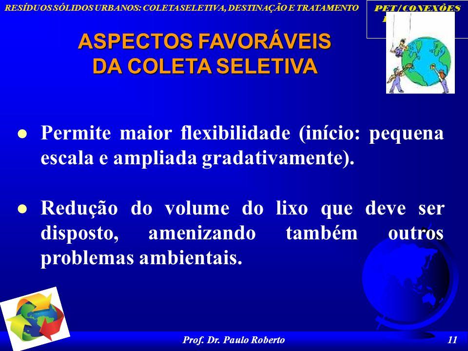 PET/CONEXÕES DE SABERES NUPFARQ RESÍDUOS SÓLIDOS URBANOS: COLETA SELETIVA, DESTINAÇÃO E TRATAMENTO Prof. Dr. Paulo Roberto 11 ASPECTOS FAVORÁVEIS DA C