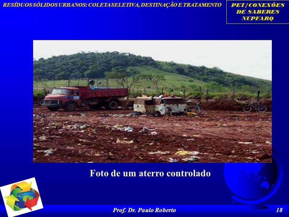 PET/CONEXÕES DE SABERES NUPFARQ RESÍDUOS SÓLIDOS URBANOS: COLETA SELETIVA, DESTINAÇÃO E TRATAMENTO Prof. Dr. Paulo Roberto 18 Foto de um aterro contro