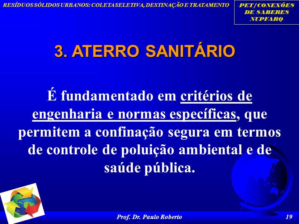 PET/CONEXÕES DE SABERES NUPFARQ RESÍDUOS SÓLIDOS URBANOS: COLETA SELETIVA, DESTINAÇÃO E TRATAMENTO Prof. Dr. Paulo Roberto 19 3. ATERRO SANITÁRIO É fu
