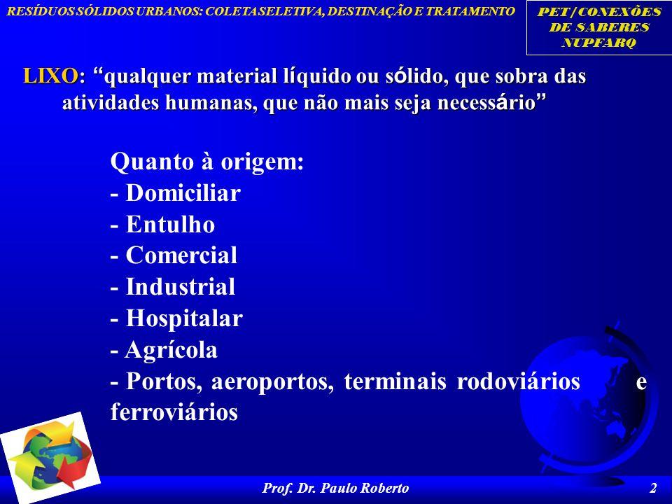 PET/CONEXÕES DE SABERES NUPFARQ RESÍDUOS SÓLIDOS URBANOS: COLETA SELETIVA, DESTINAÇÃO E TRATAMENTO Prof. Dr. Paulo Roberto 2 LIXO: qualquer material l