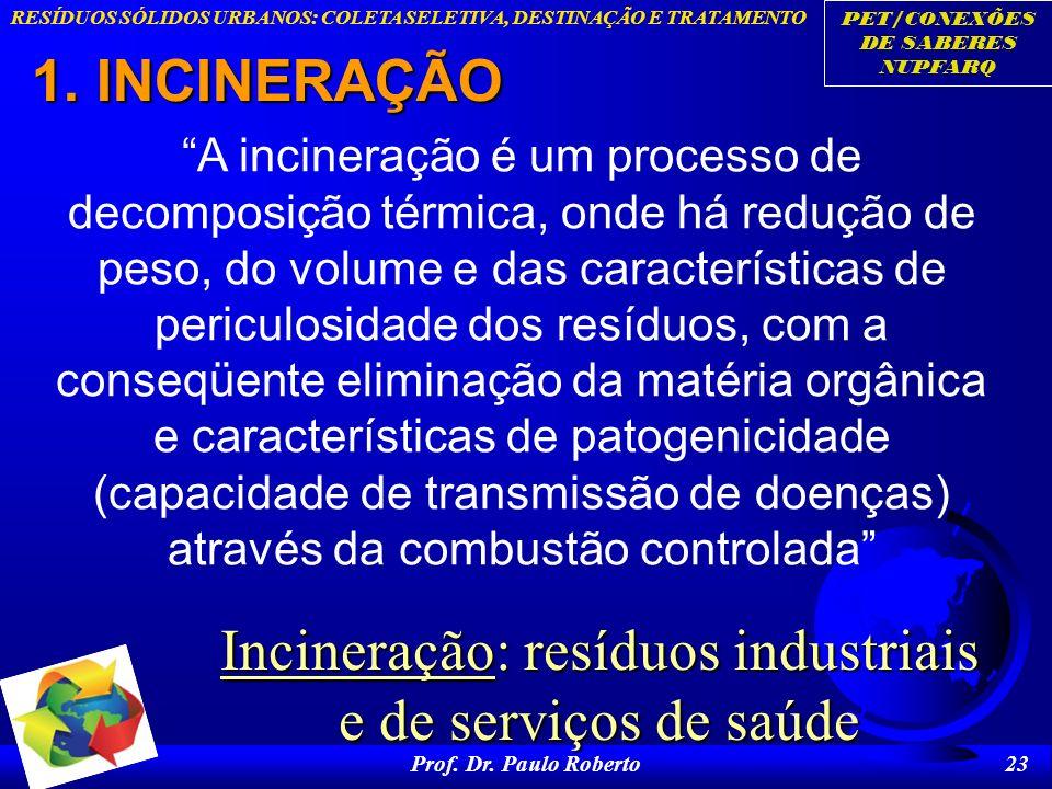 PET/CONEXÕES DE SABERES NUPFARQ RESÍDUOS SÓLIDOS URBANOS: COLETA SELETIVA, DESTINAÇÃO E TRATAMENTO Prof. Dr. Paulo Roberto 23 1. INCINERAÇÃO A inciner