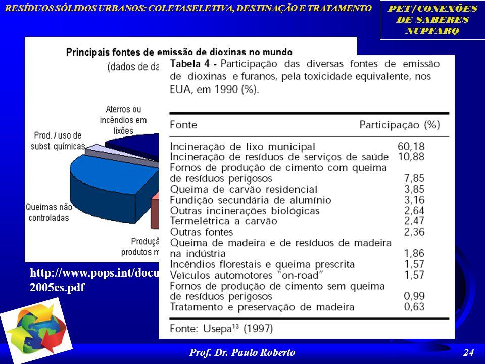 PET/CONEXÕES DE SABERES NUPFARQ RESÍDUOS SÓLIDOS URBANOS: COLETA SELETIVA, DESTINAÇÃO E TRATAMENTO Prof. Dr. Paulo Roberto 24 http://www.pops.int/docu