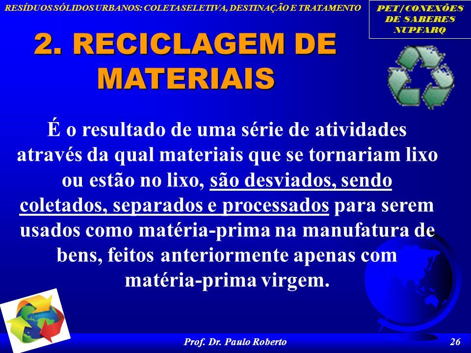 PET/CONEXÕES DE SABERES NUPFARQ RESÍDUOS SÓLIDOS URBANOS: COLETA SELETIVA, DESTINAÇÃO E TRATAMENTO Prof. Dr. Paulo Roberto 26 É o resultado de uma sér