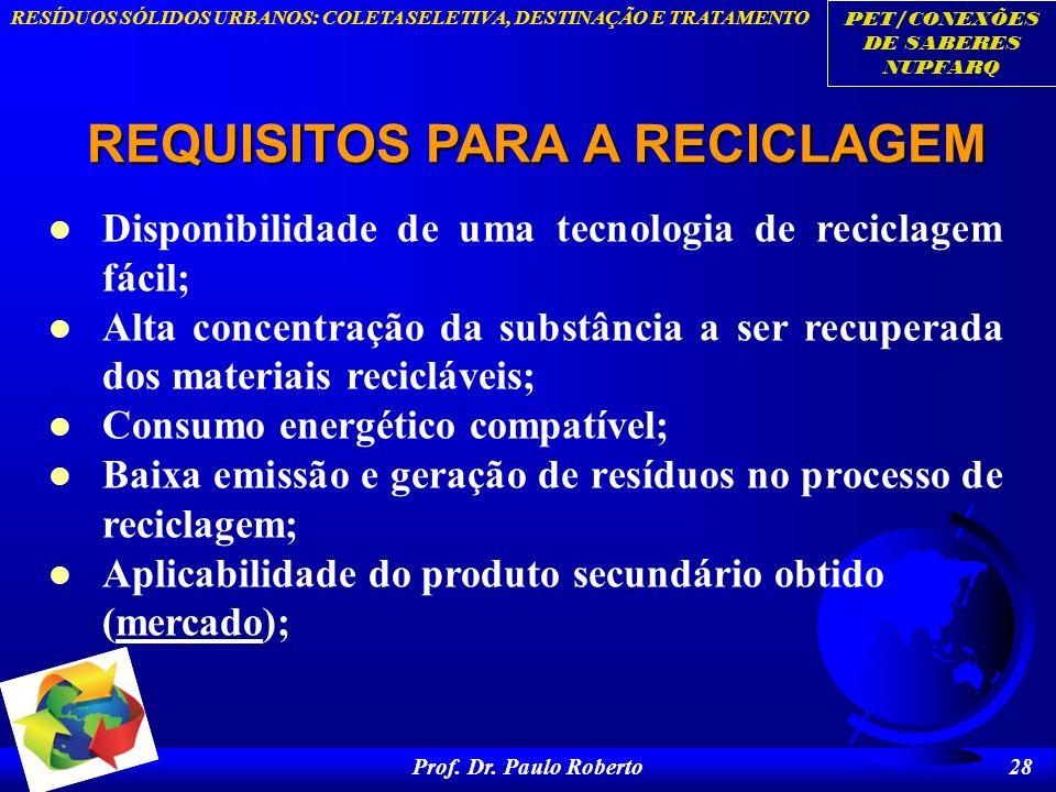 PET/CONEXÕES DE SABERES NUPFARQ RESÍDUOS SÓLIDOS URBANOS: COLETA SELETIVA, DESTINAÇÃO E TRATAMENTO Prof. Dr. Paulo Roberto 28 REQUISITOS PARA A RECICL