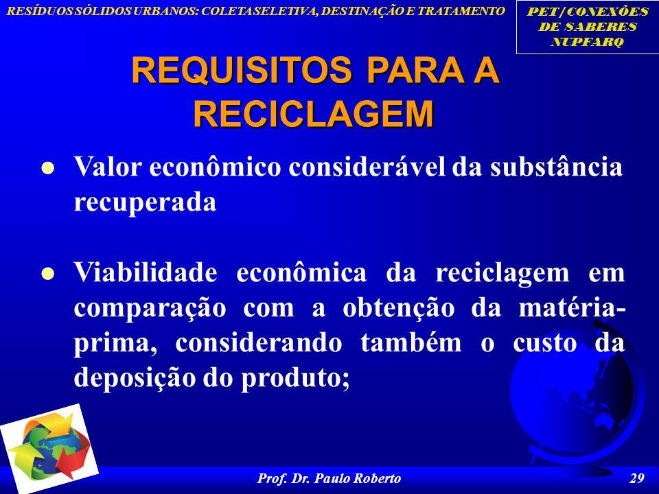 PET/CONEXÕES DE SABERES NUPFARQ RESÍDUOS SÓLIDOS URBANOS: COLETA SELETIVA, DESTINAÇÃO E TRATAMENTO Prof. Dr. Paulo Roberto 29 REQUISITOS PARA A RECICL