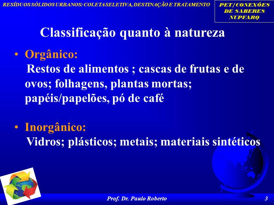PET/CONEXÕES DE SABERES NUPFARQ RESÍDUOS SÓLIDOS URBANOS: COLETA SELETIVA, DESTINAÇÃO E TRATAMENTO Prof. Dr. Paulo Roberto 3 Classificação quanto à na