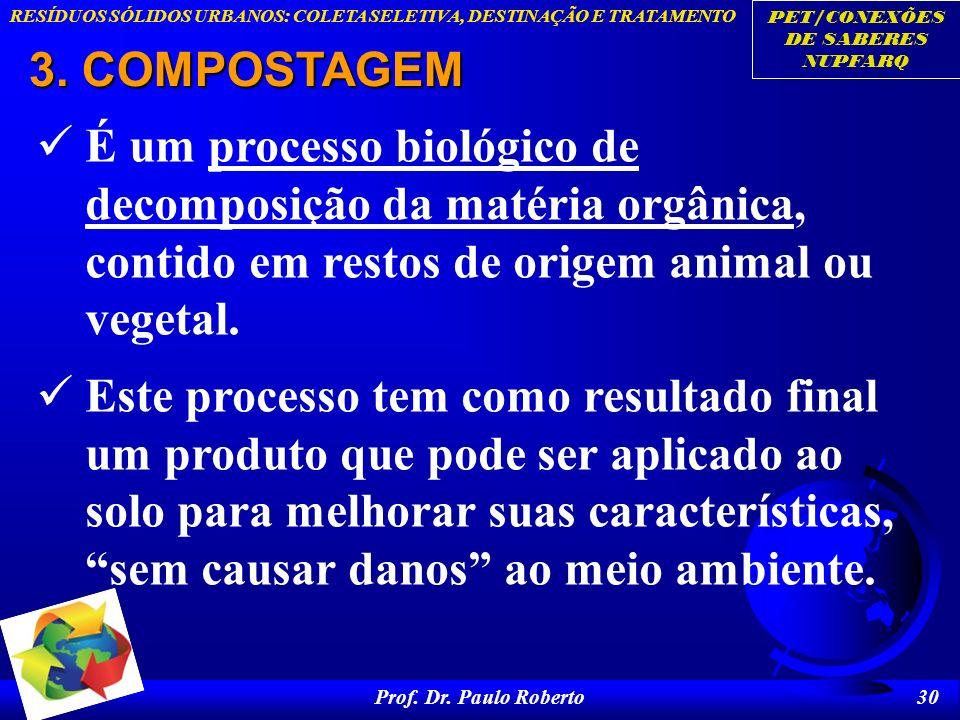PET/CONEXÕES DE SABERES NUPFARQ RESÍDUOS SÓLIDOS URBANOS: COLETA SELETIVA, DESTINAÇÃO E TRATAMENTO Prof. Dr. Paulo Roberto 30 3. COMPOSTAGEM É um proc
