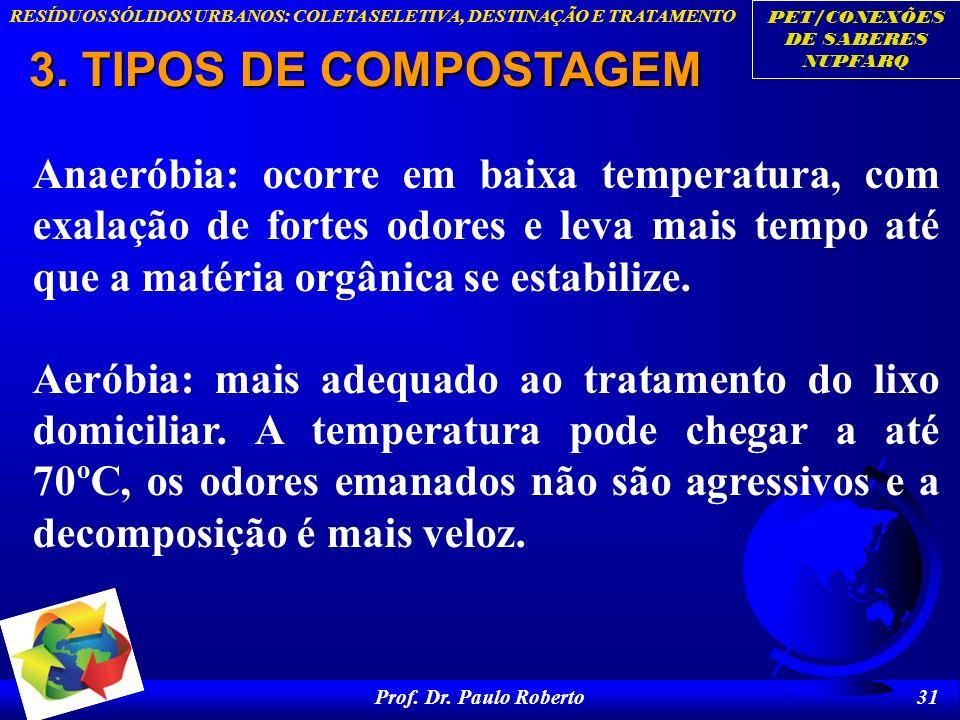 PET/CONEXÕES DE SABERES NUPFARQ RESÍDUOS SÓLIDOS URBANOS: COLETA SELETIVA, DESTINAÇÃO E TRATAMENTO Prof. Dr. Paulo Roberto 31 Anaeróbia: ocorre em bai