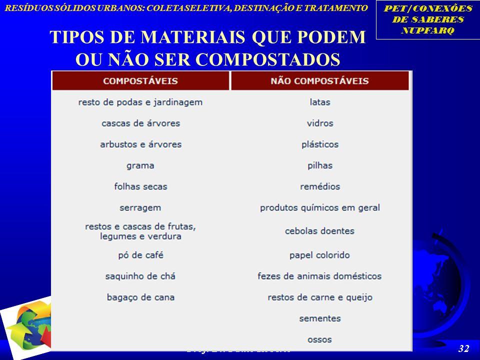 PET/CONEXÕES DE SABERES NUPFARQ RESÍDUOS SÓLIDOS URBANOS: COLETA SELETIVA, DESTINAÇÃO E TRATAMENTO Prof. Dr. Paulo Roberto 32 TIPOS DE MATERIAIS QUE P