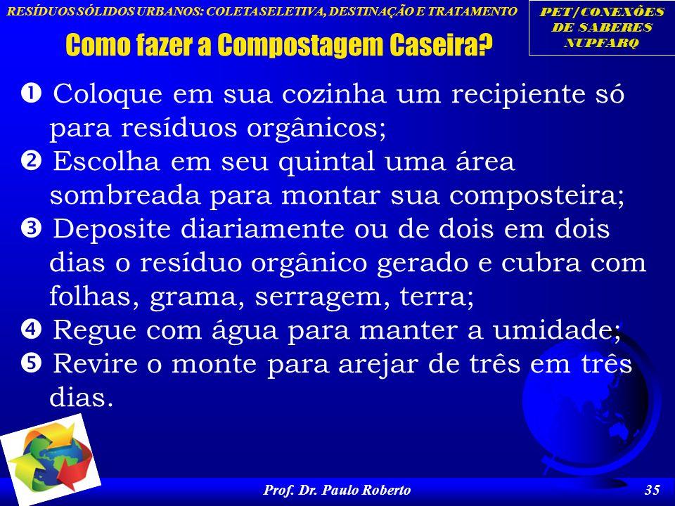 PET/CONEXÕES DE SABERES NUPFARQ RESÍDUOS SÓLIDOS URBANOS: COLETA SELETIVA, DESTINAÇÃO E TRATAMENTO Prof. Dr. Paulo Roberto 35 Como fazer a Compostagem