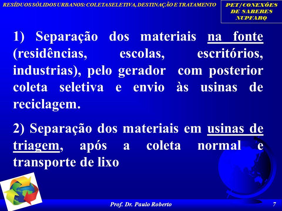 PET/CONEXÕES DE SABERES NUPFARQ RESÍDUOS SÓLIDOS URBANOS: COLETA SELETIVA, DESTINAÇÃO E TRATAMENTO Prof. Dr. Paulo Roberto 7 1) Separação dos materiai