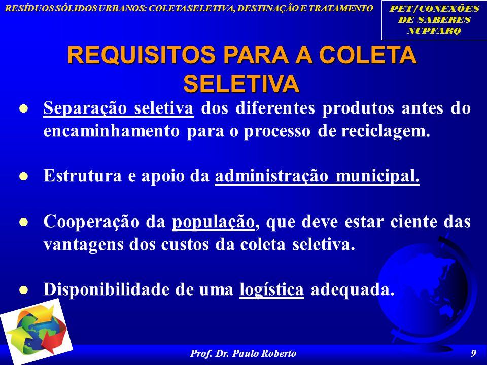 PET/CONEXÕES DE SABERES NUPFARQ RESÍDUOS SÓLIDOS URBANOS: COLETA SELETIVA, DESTINAÇÃO E TRATAMENTO Prof. Dr. Paulo Roberto 9 REQUISITOS PARA A COLETA