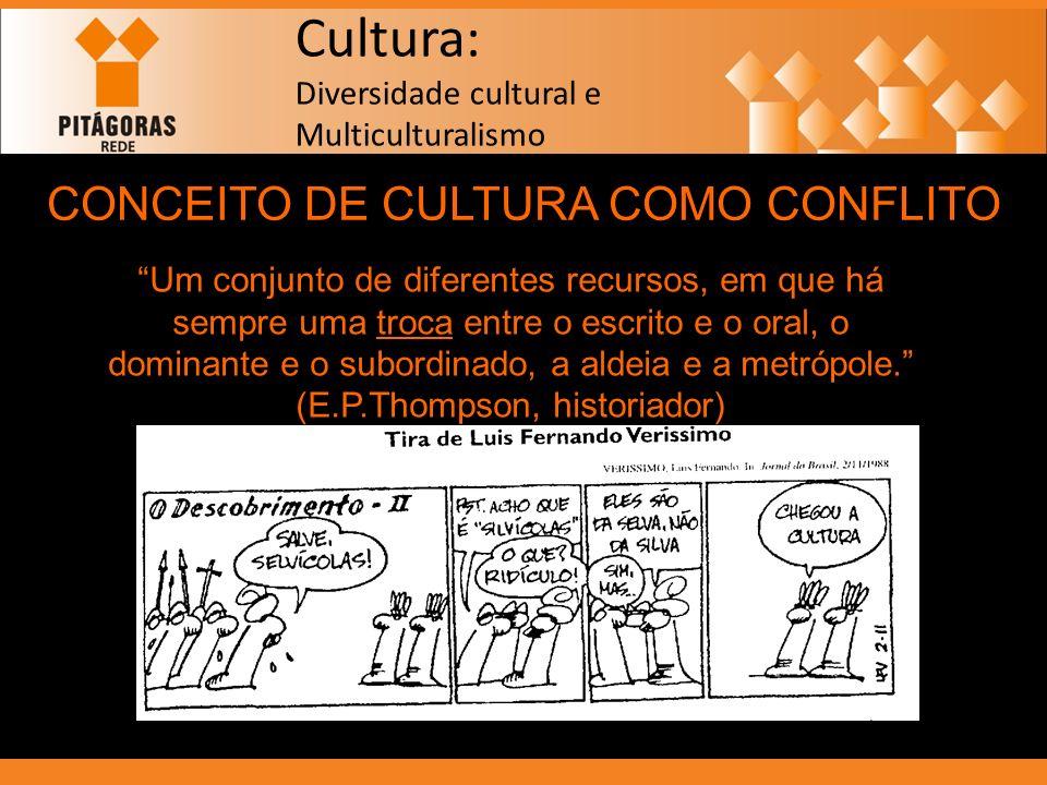 Cultura: Diversidade cultural e Multiculturalismo CONCEITO DE CULTURA COMO CONFLITO Um conjunto de diferentes recursos, em que há sempre uma troca ent
