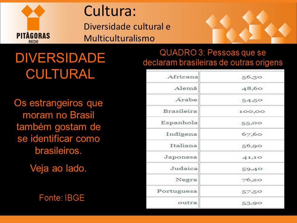 Cultura: Diversidade cultural e Multiculturalismo DIVERSIDADE CULTURAL Os estrangeiros que moram no Brasil também gostam de se identificar como brasil